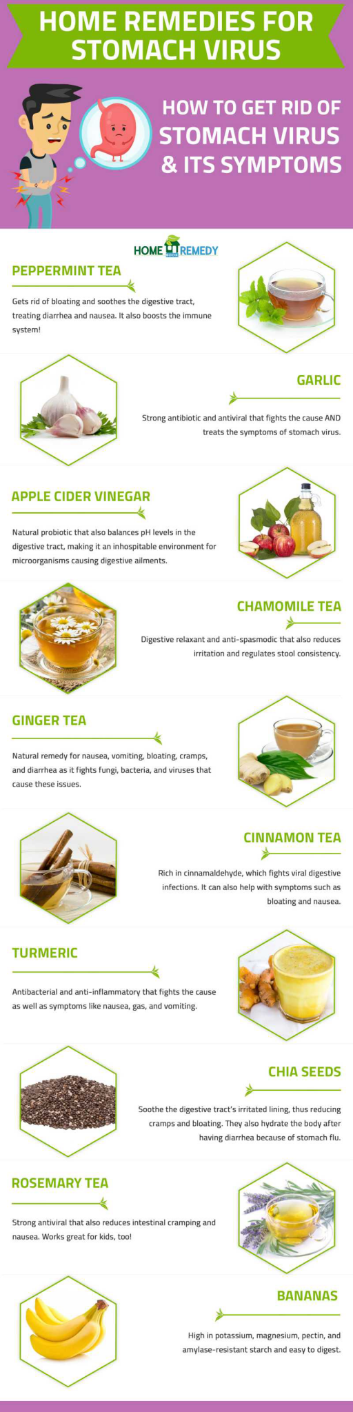Home Remedies for Stomach Virus